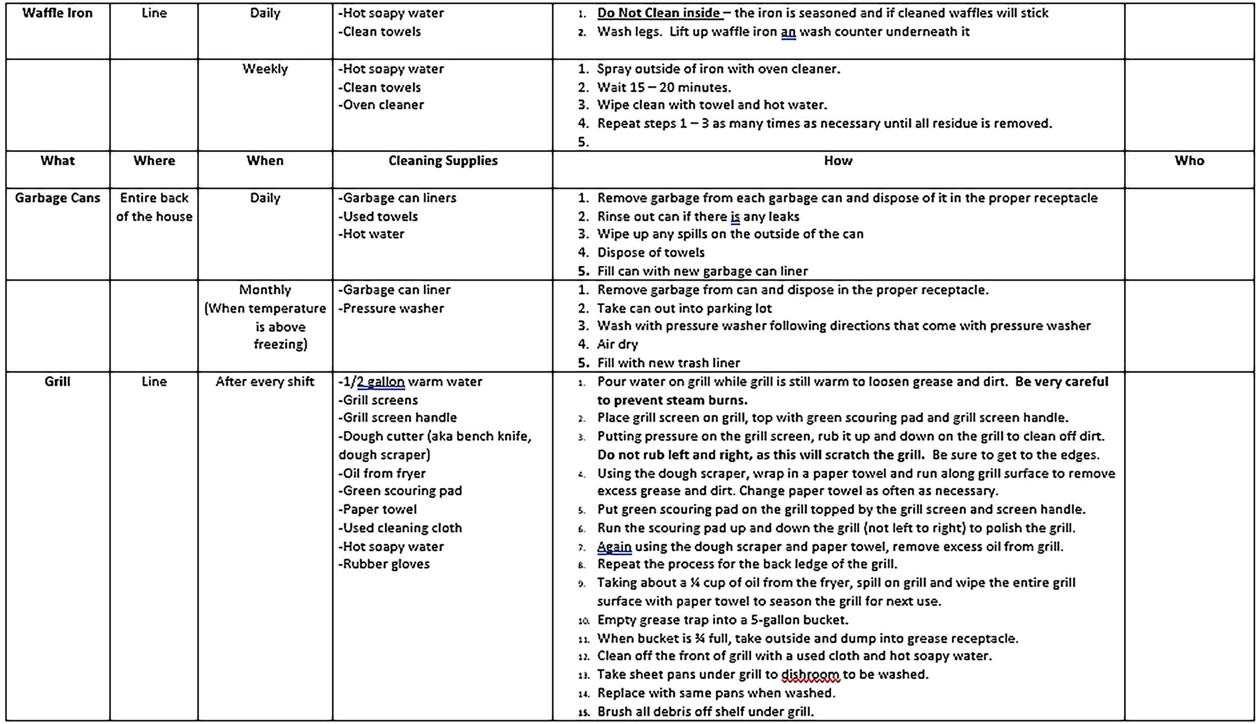 Template Master Cleaning Schedule Doc Format Sample