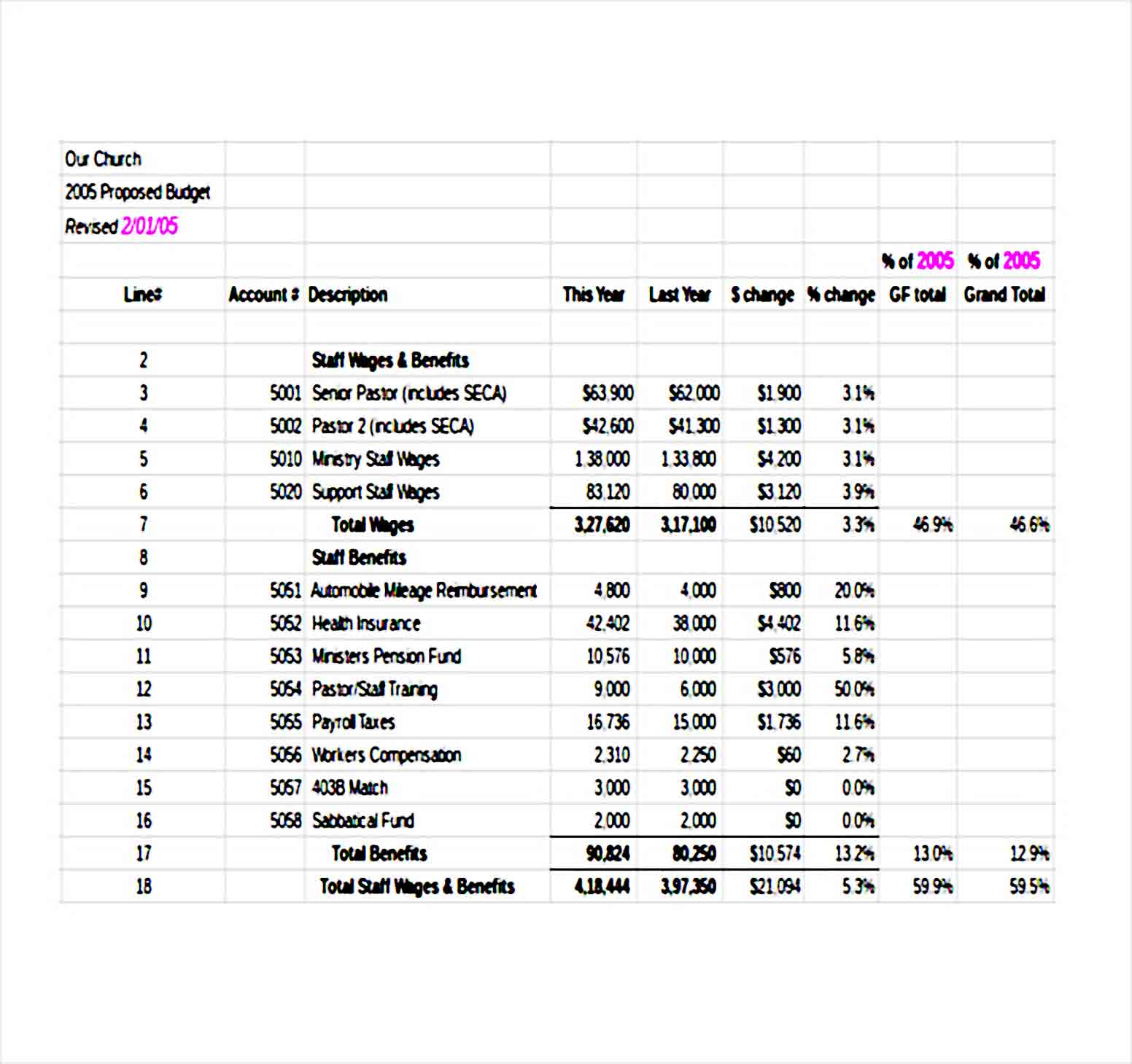 church budget spreadsheet Excel Download 1