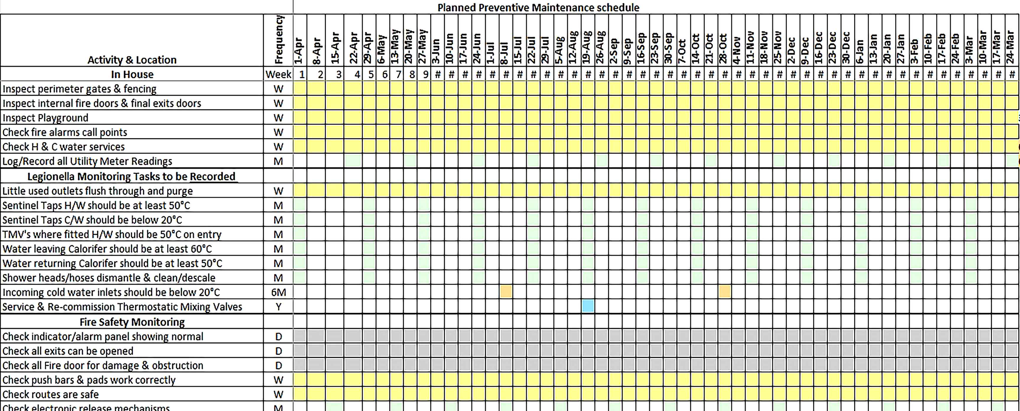 Template Planned Preventive Maintenance Schedule Excel Sample