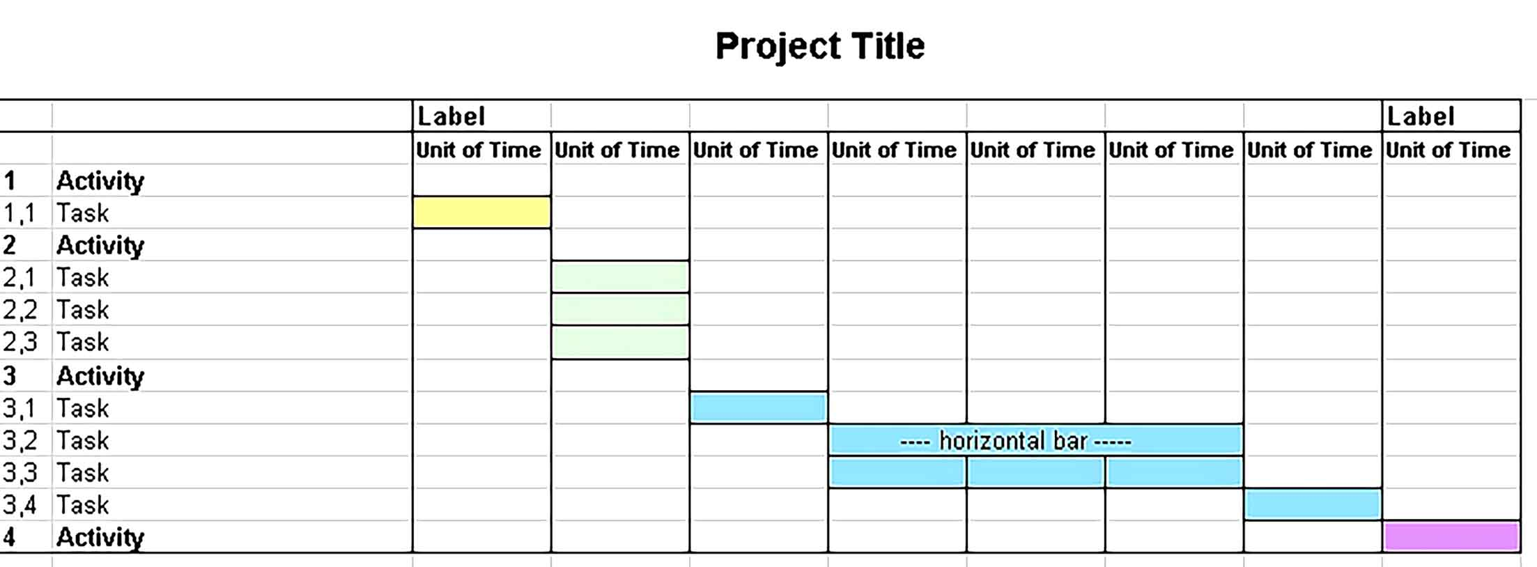 Template Project Management Schedule Google Doc Sample