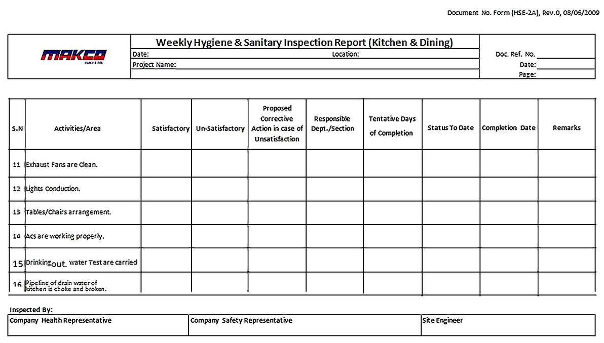 Templates for Daily Job Safety Analysis 5 Sample