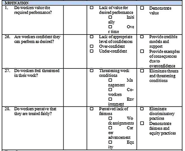 Templates for Employee Performance Analysis6 Sample