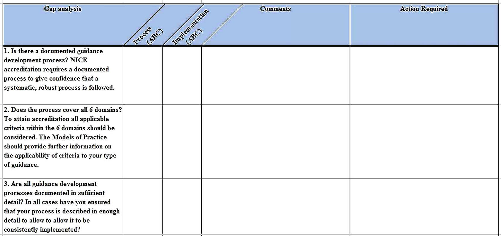 Templates for Financial Gap Analysis Excel Spreadsheet Sample