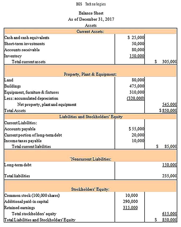 Templates for Financial Income Statement Analysis 2 Sample