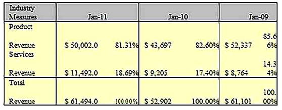 Templates for Financial Statement Analysis Paper 4 Sample