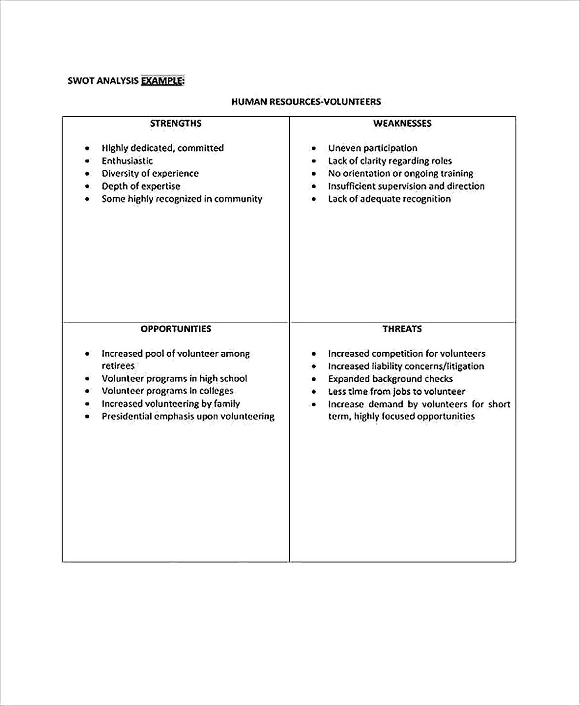 Templates for Human Resources Volunteers SWOT Analysis Sample 1