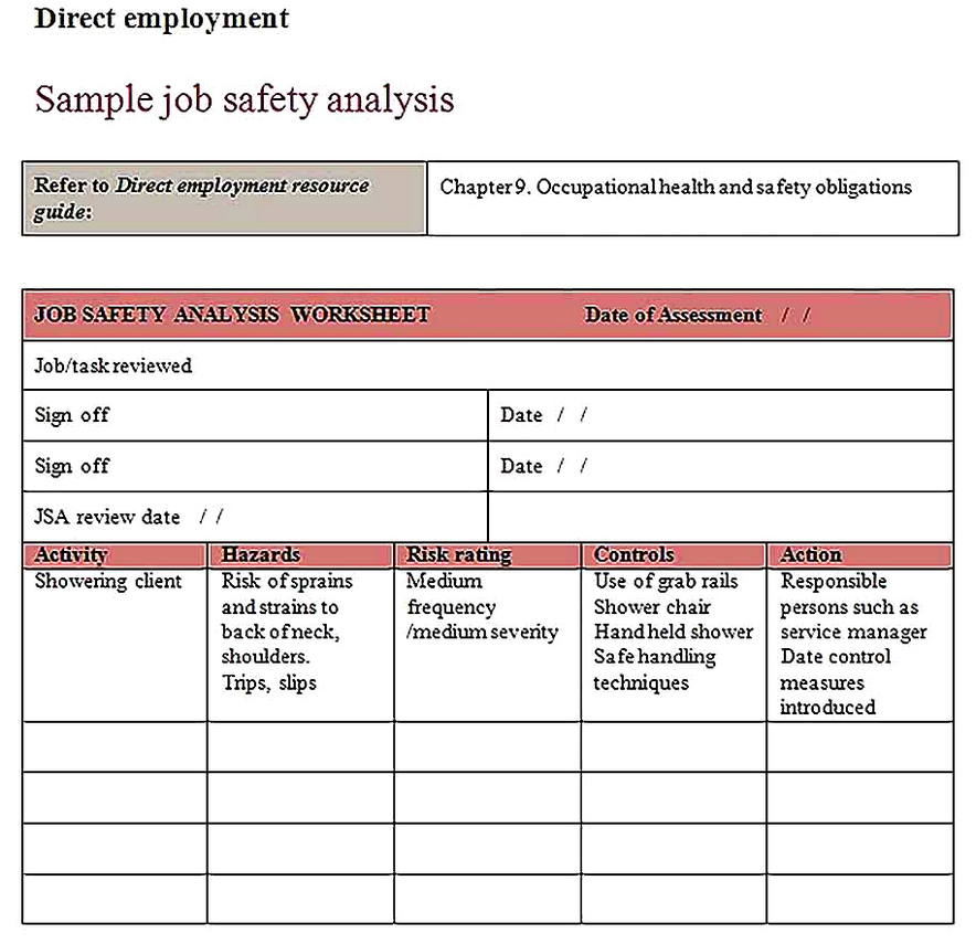 Templates for Job Safety Analysis For Employee Sample