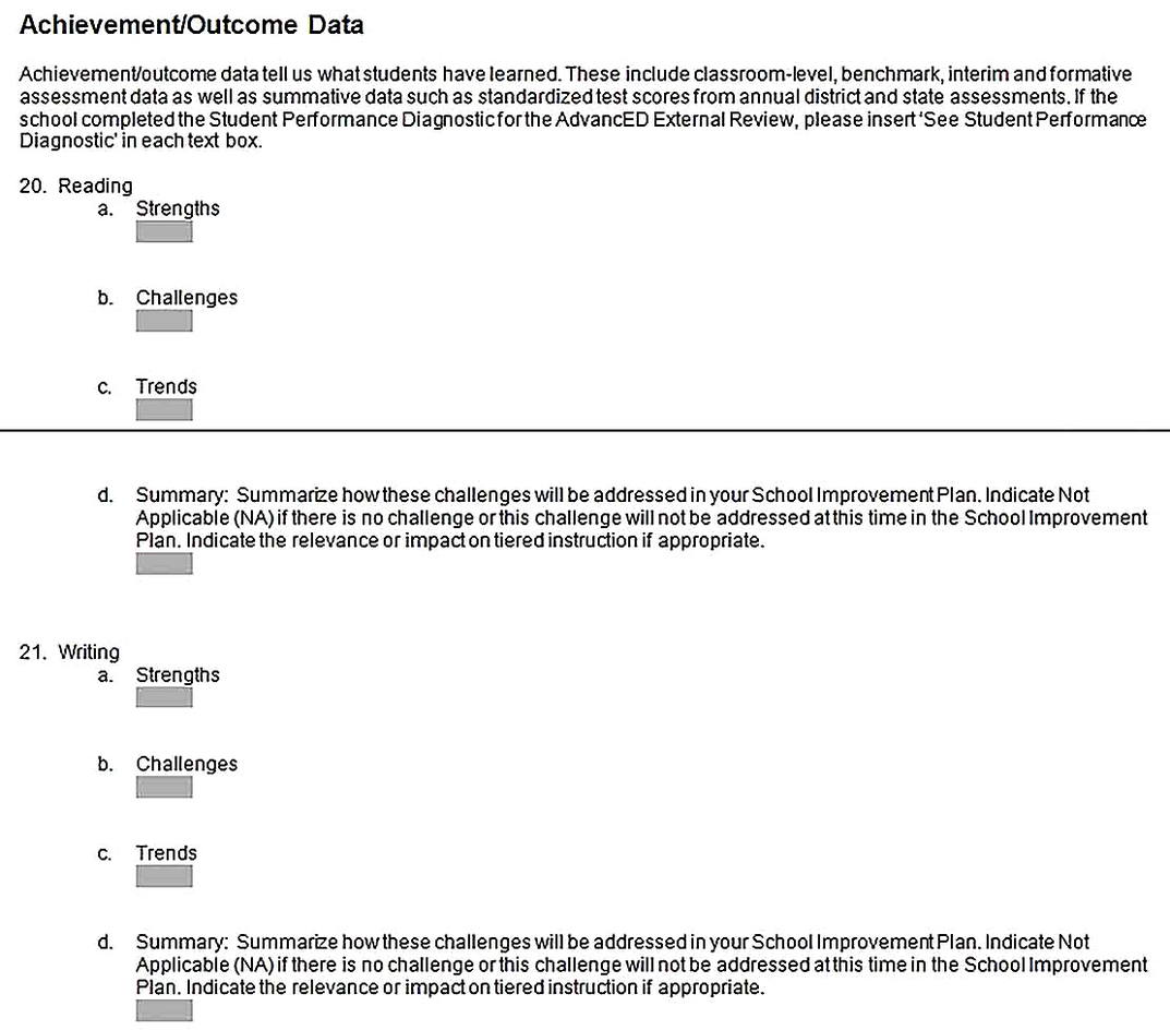 Templates for School Data Analysis Word Format 4 Sample