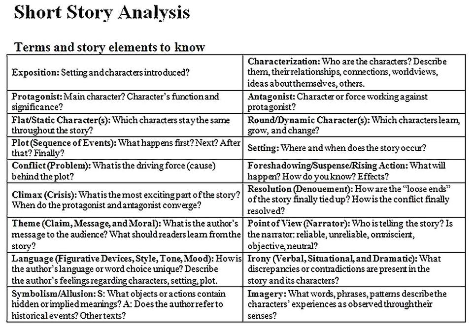 Templates for Short Story Analysis Sample