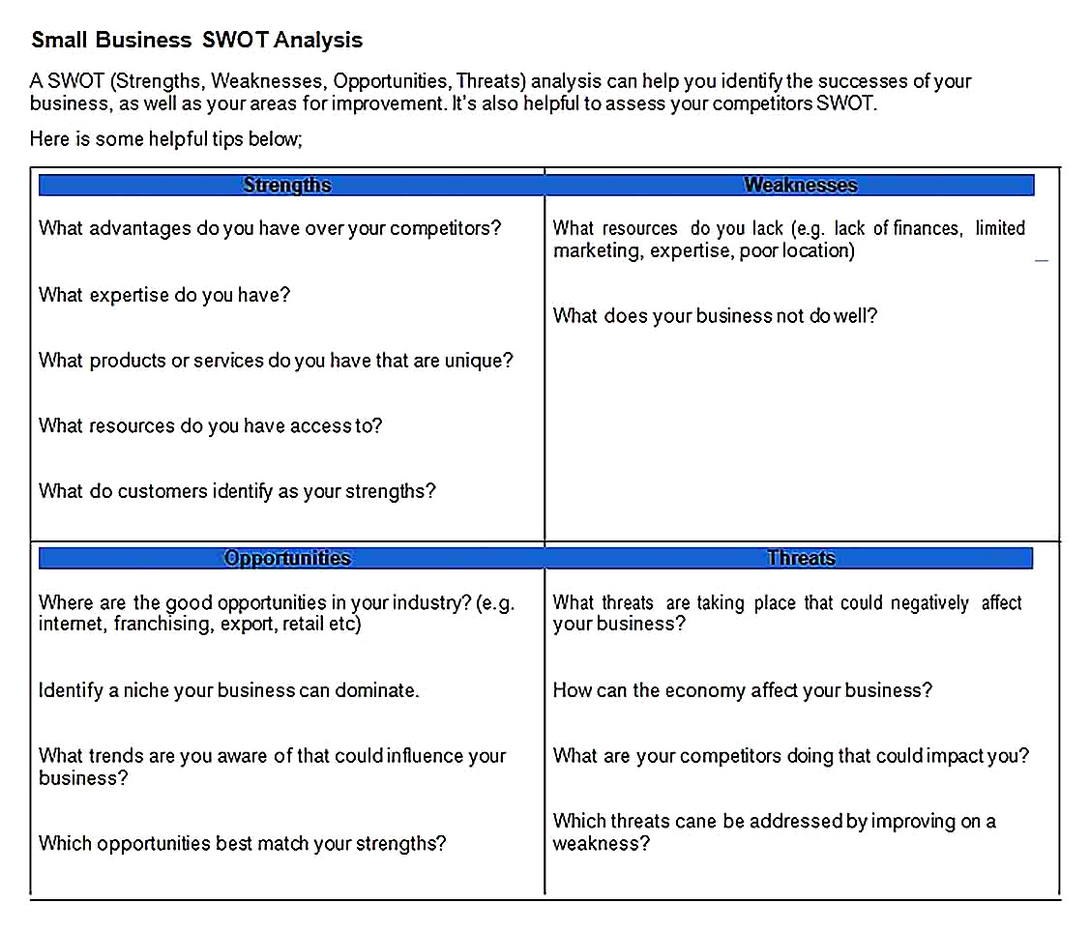 Templates for Small Business SWOT Analysis Sample