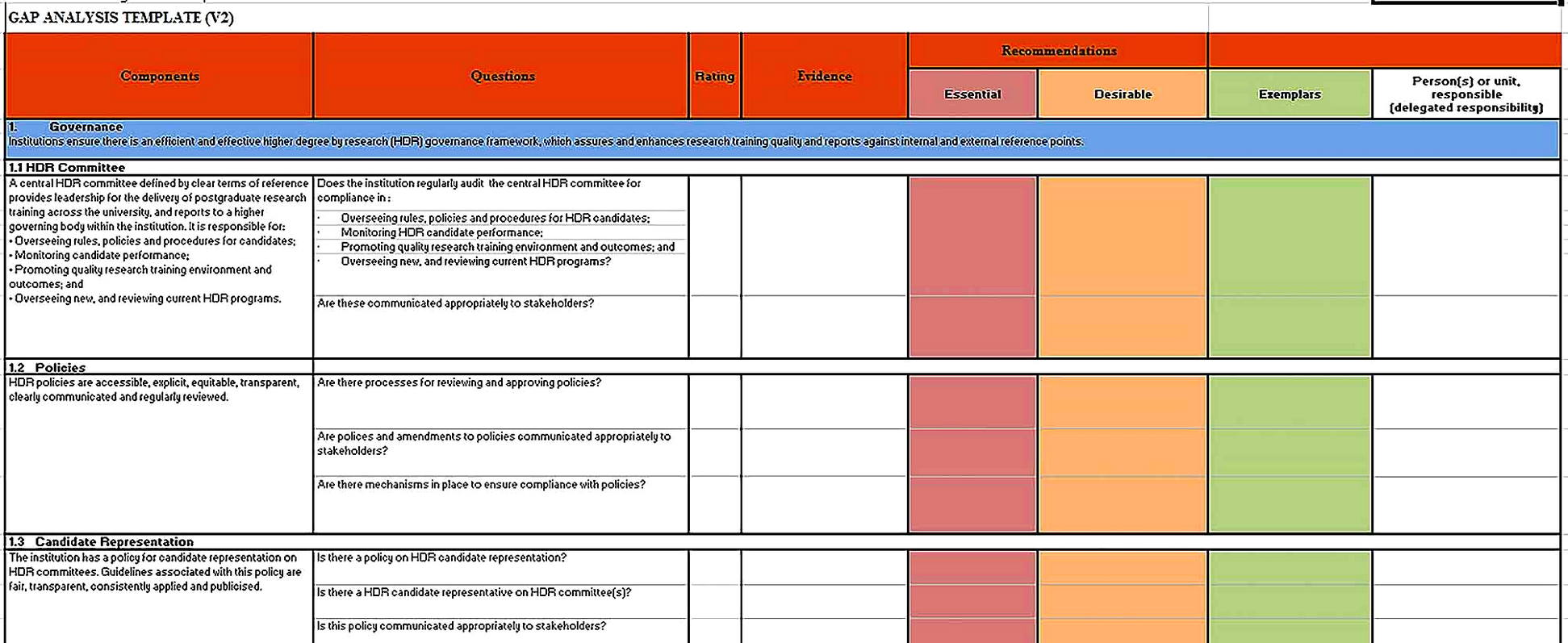 Templates for Training Gap Analysis Report Sample