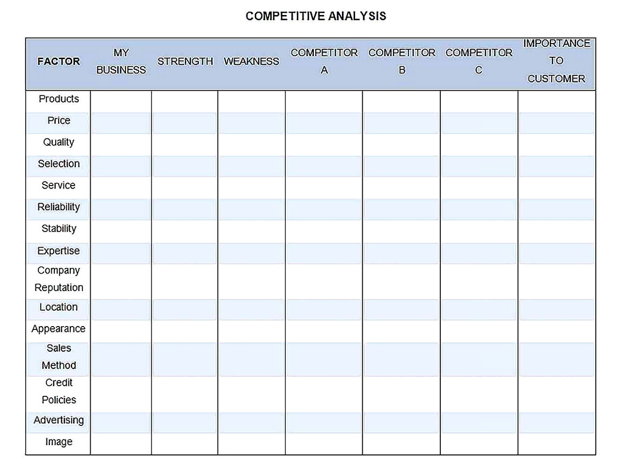 Templates for competitive analysis Sample