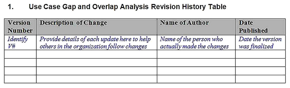 Templates for for Gap Analysis 2 Sample