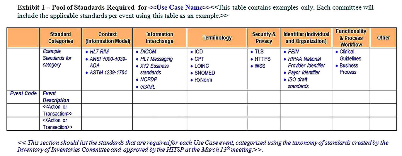 Templates for for Gap Analysis 4 Sample