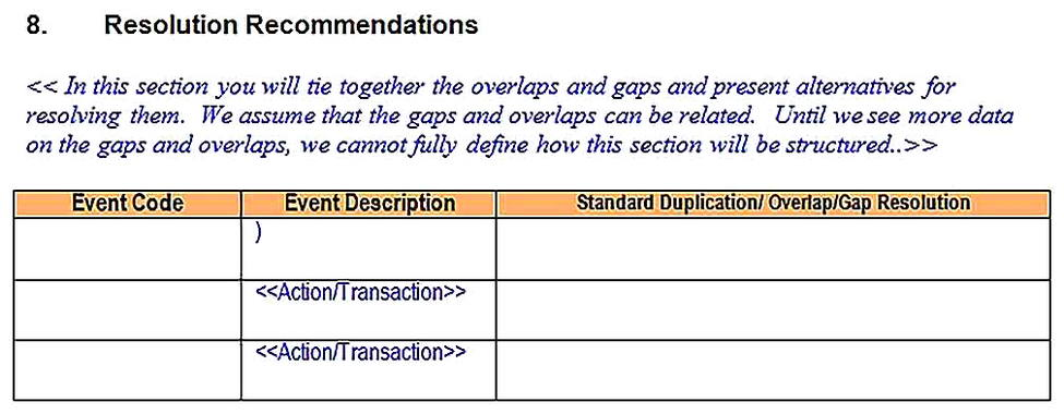 Templates for for Gap Analysis 9 Sample