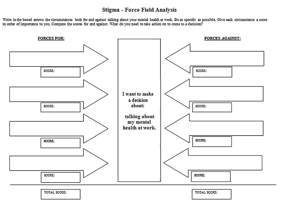 Templates for force field analysis handout Sample