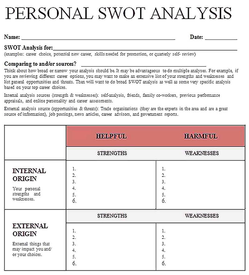 Templates for personal swot analysis Sample 001